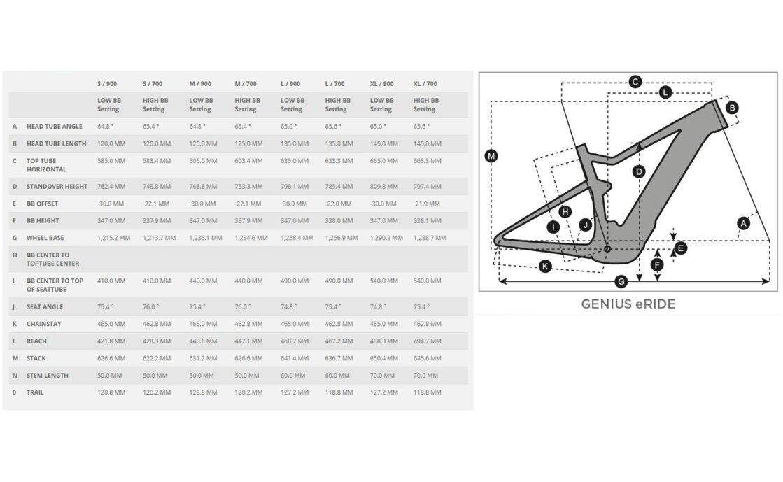 Scott Genius eRIDE 930Bike - 625 Wh - 2021 - 29 Zoll - Fully