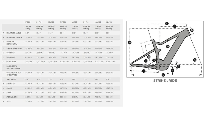 Scott Strike eRIDE 930 - 625 Wh - 2021 - 29 Zoll - Fully
